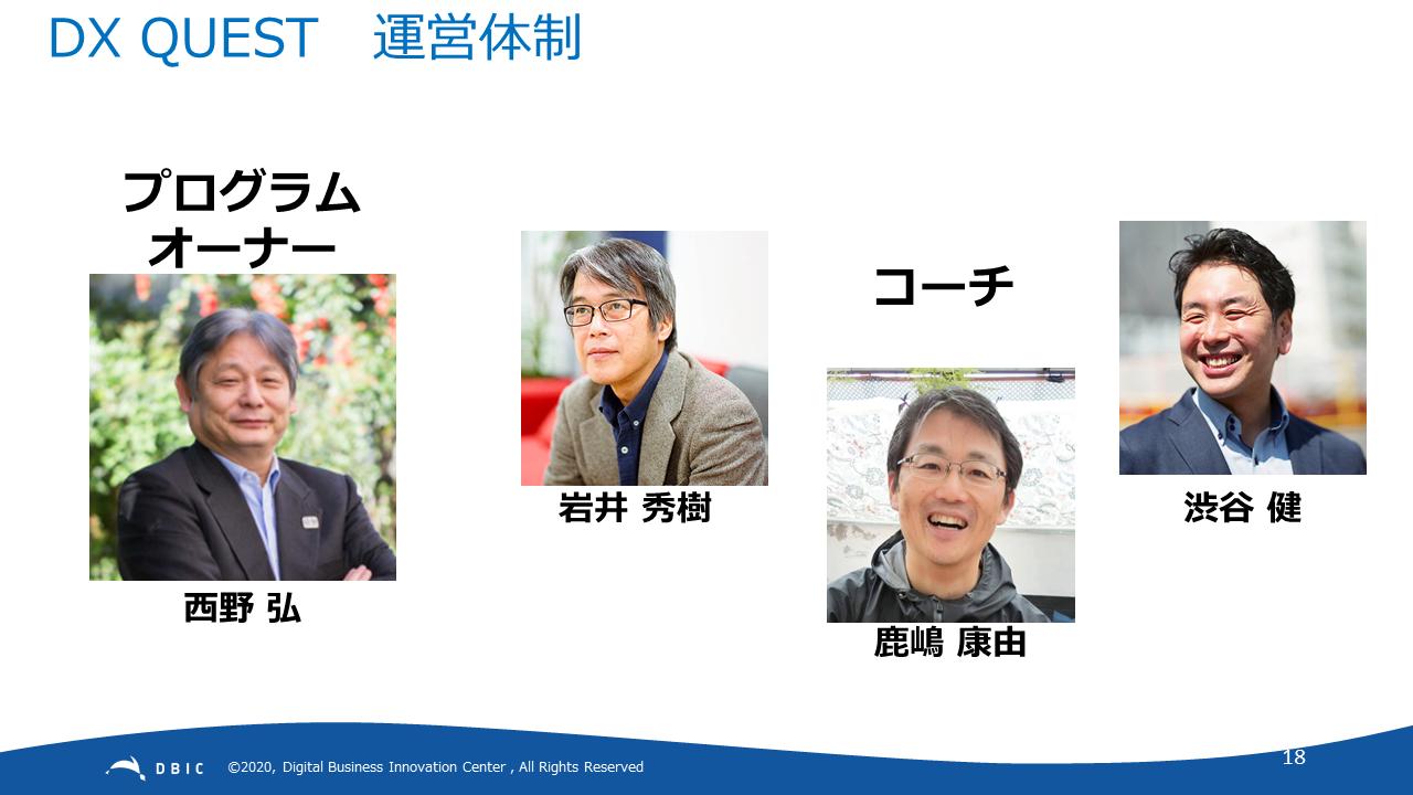 ディレクター紹介.png