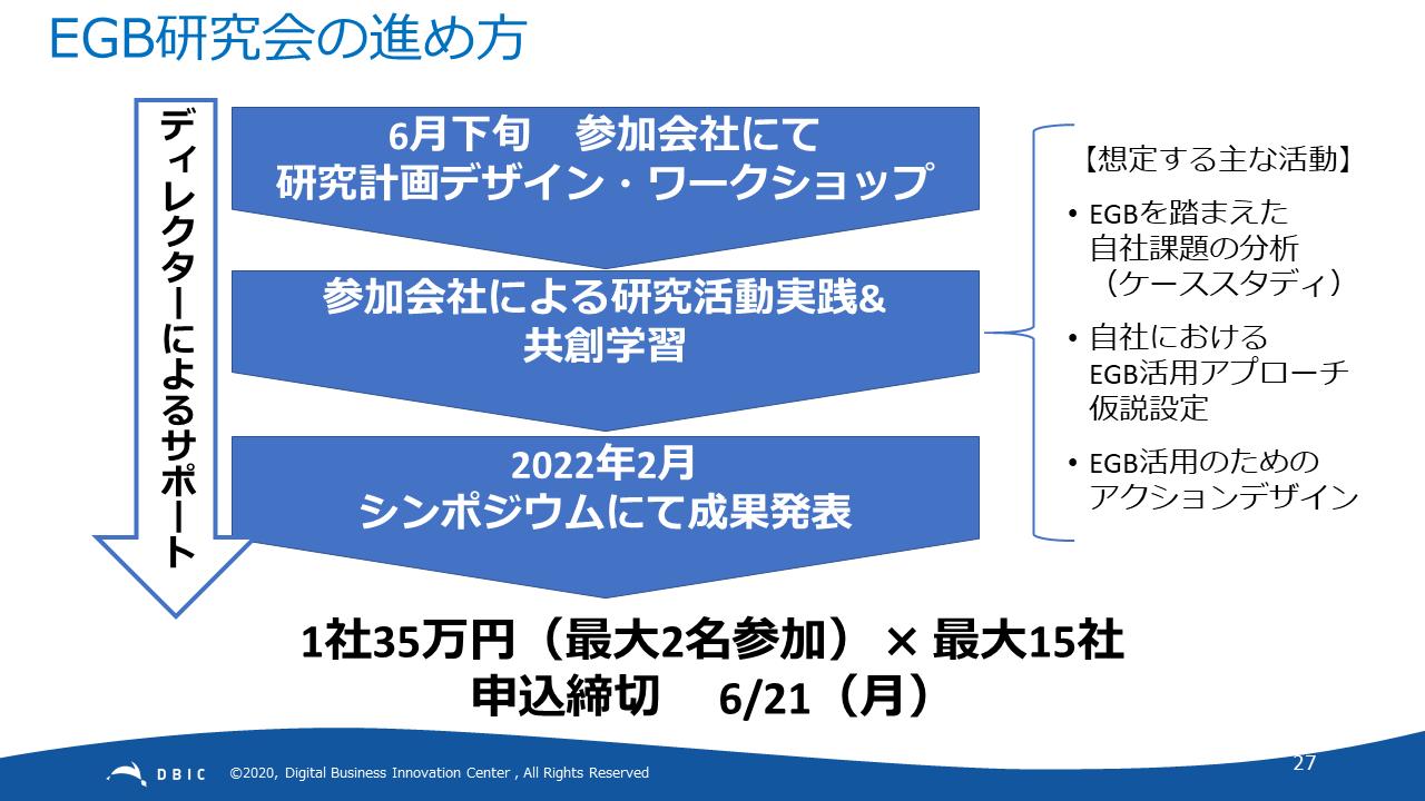 EGB研究会の進め方_日付修正.png